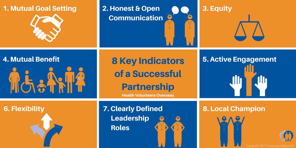 8 Indicators of a Successful Global Health Partnership